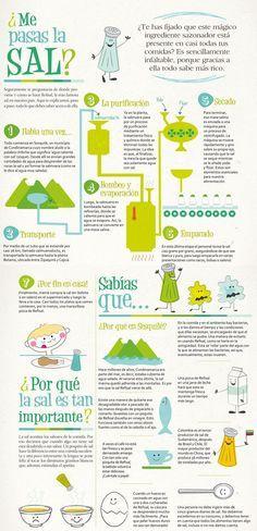 ¿Me pasas la sal? #infografia #infographic #health