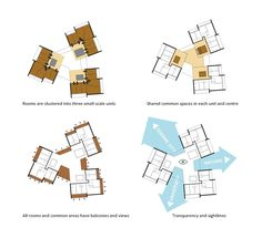 Gallery - University of Southern Denmark Student Housing Winning Proposal / C.F…