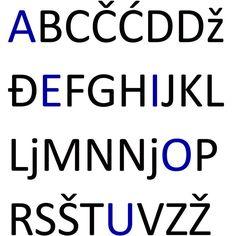 Language in Croatia: Alphabet