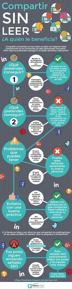 ¿Beneficia a alguien compartir contenidos en las #RedesSociales? ¿O le perjudica? ¿Y a quién? En esta infografía te lo mostramos compartir-sin-leer-a-quien-le-beneficia