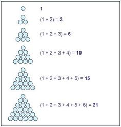 ACMNA122 - BBC BITESIZED - great website to use on your smartboard, loads of concepts (KS3) here's a game about -Triangular numbers