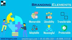 KRV Guru is an Award winning Best & Top Digital Marketing Agency in Hyderabad.Outsource digital marketing agency India services to the experts in KRV Guru. Content Marketing, Online Marketing, Social Media Marketing, Digital Marketing, Web Development Company, Create Awareness, Branding Agency, How To Be Likeable, Creative Advertising
