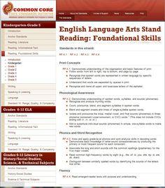 Kindergarten Reading Foundational Skills ~ http://www.corestandards.org/the-standards/english-language-arts-standards/reading-foundational-skills/kindergarten/