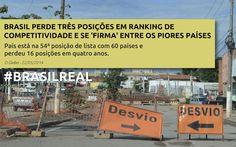 Com o Governo do PT o Brasil perdeu três posições no ranking de competitividade e se firma como um dos piores países. #ForaPT