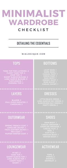 A simple, straightforward minimalist wardrobe checklist infographic to build a…