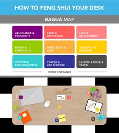 Feng Shui: The Ultimate Guide to Designing Your Desk for Success