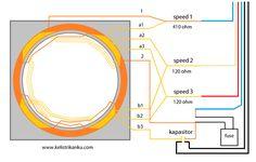 Cara memasang saklar bor setting putaran bolak balik dan speed kontruksi kipas angin sistem kelistrikan dan bagian bagian didalamnya diagramdan asfbconference2016 Gallery