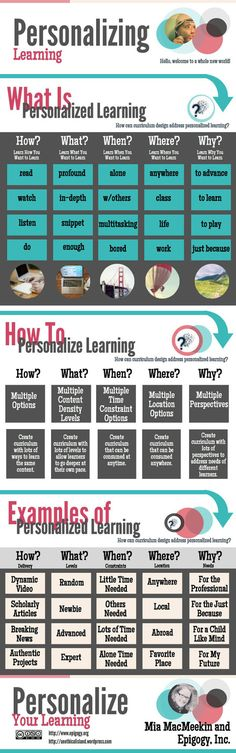5 Levels of Personalized Learning | EDUcation | Infographic | 21st Century Learning and Teaching | Scoop.it