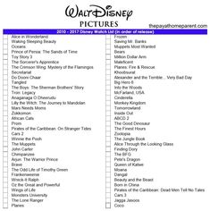 movies to watch A printable Disney movies list is available for die-hard Disney fans. The checklist includes more than 400 movies from the last 81 years! Disney Animated Movies, Disney Movie Quotes, Pixar Movies, Animation Movies, Netflix Movie List, Movie To Watch List, Netflix Hacks, Bucket List Movie, Bujo