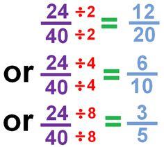 fractions, decimals, etc. examples