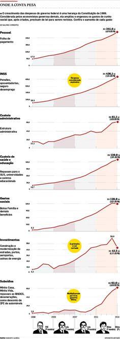 Após três décadas, risco de calote volta a assombrar economia brasileira - Economia - Estadão