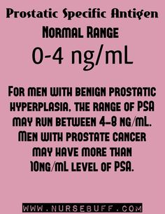 The PSA is a protein produced by the prostate gland and normal range is within 0-4 ng/mL. For men with benign prostatic hyperplasia, the range of PSA may run between 4-8 ng/mL. Men with prostate cancer may have more than 10ng/mL level of PSA. Men should be tested for PSA when there is a noticeable increase in voiding frequency. Troubles in starting and stopping urine flow, blood in urine and back pain when urinating are other symptoms indicative for a PSA test.