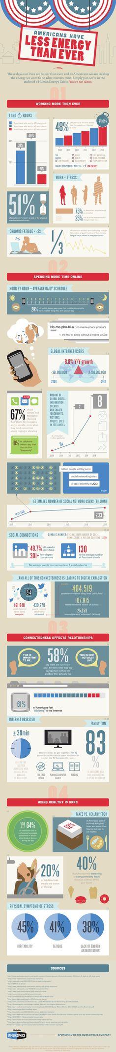 Wie wir immer mehr arbeiten in der vernetzten Welt?! #Infografik #Lifestyle #Freizeit   Working connected more than ever?! #infographic #family #energy #balance