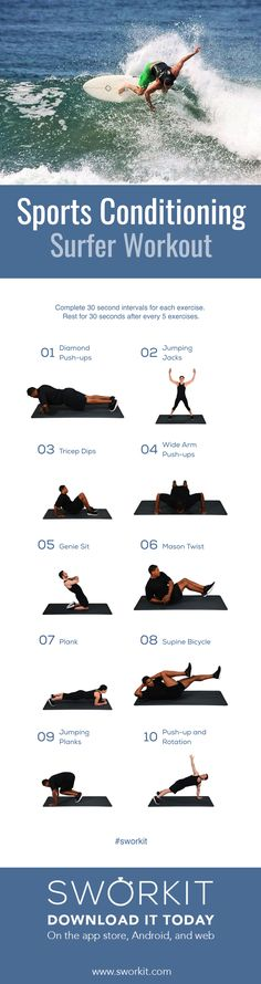 Sworkit Fitness Apps Surfs Up Stretch. Get ready to rip the waves. Workout at home or anywhere with this fun workout. More workouts on our apps. Available on app store, Google Play, and the web. You can follow along and get a consistent lifestyle with workout reminders, too.