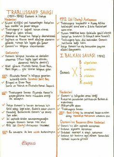 Trablusgarp Savaşı – Dünya mutfağı – The Most Practical and Easy Recipes Career Education, Study Tips, Learn English, Biology, Teaching, How To Plan, History, School, Books