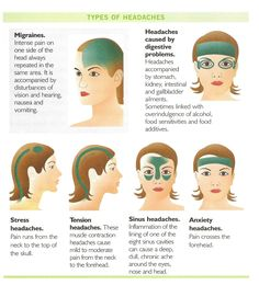 Useful guide for massage therapists and self care for headache massage. Use in combination with hot and cold stones and Clear My Head Ache massage oils to get fast relief! #massageforheadaches