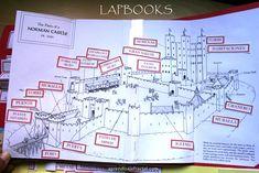 Lapbook Los castillos  Lapbook The castles
