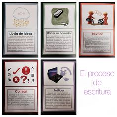 El proceso de escritura - The 5 Step Writing Process Posters in Spanish - Lluvia de ideas, hacer un borrador, revisar, corregir, publicar - Brainstorm, Rough Draft, Revise, Edit, Publish - Writer's Workshop Station en español