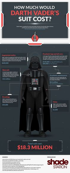 Darth Vader is without a doubt the most memorable character from the Star Wars universe, and his suit one of the most iconic costumes in film history. Darth Vader Suit, Darth Vader Lightsaber, Stormtrooper, Darth Maul, Star Wars Trivia, Star Wars Facts, Boba Fett, Star Wars Images, Tecno
