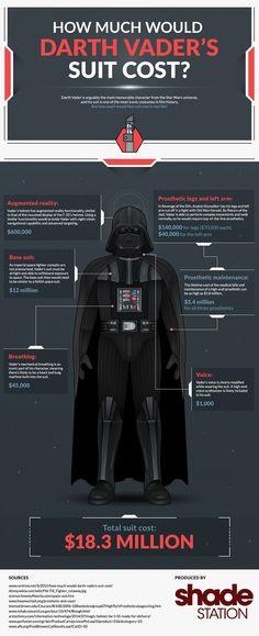 Quanto custa o traje de Darth Vader?