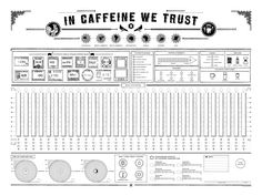 Great DIY coffee consumption infographic.