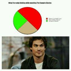 Yes but replace Damon with Stefan