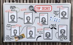 Wouldn't it be cool to do a bulletin board with different facts about different teachers, and they had to match the teacher to the facts by sleuthing it out? Or have it be a project to get to know their teachers... Where they have file folders and it's an assignment...