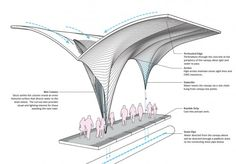 Downtown Houston Central Station Design Competition Shortlist / - Downtown Houston Central Station Design Competition – SNØHETTA – Pinned by Tyler - Cultural Architecture, Parametric Architecture, Parametric Design, Architecture Drawings, Architecture Details, Theater Architecture, Architecture Layout, Architecture Panel, Architecture Portfolio