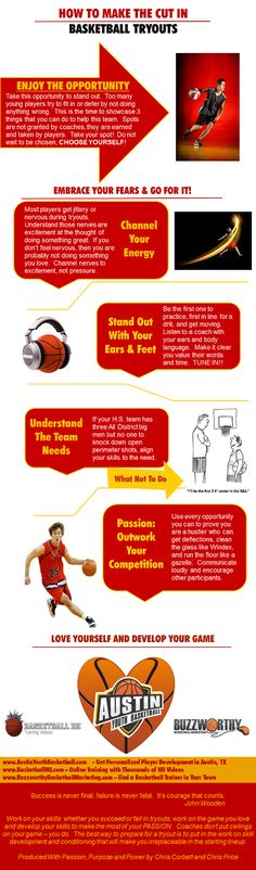 This basketball infographic helps players face the daunting task of trying out for their basketball team. While we can't guarantee success, this basketball infographic should help you put your best foot forward. It shares psychological and other tips. Good luck in your tryouts! #infographic