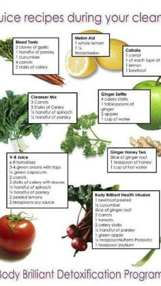 Cleaning Juice Recipes