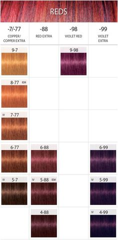 10 Magnificent Copper Red Hair Colour Chart Stock - All For Hair Color Trending Red Copper Hair Color, Hair Color Purple, Hair Color Shades, Schwarzkopf Hair Color Chart, Igora Hair Color, Red Hair Formulas, Schwarzkopf Igora Royal, Hair Chart, Cute Hair Colors