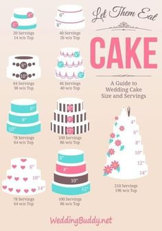Wedding cake diagram-These Diagrams Are Everything You Need To Plan Your Wedding