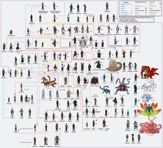 Naruto's Family   Salasilah Komik Naruto - Naruto Family Tree   b4comic.com