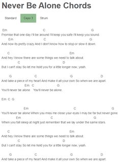 Never Be Alone Chords Shawn Mendes