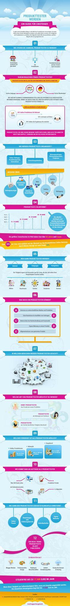An alle, die #Produkttester werden möchten.. Ein Guide für Einsteiger - Auch interessant für bereits etablierte Tester/-innen. Buisness, How To Make Money, Social Media, Tricks, Blogging, Save My Money, Earn Money, Helpful Tips, Infographic