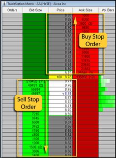 The types of orders you use can have a large effect on your trading performance, so understanding the different order types is important to your success.