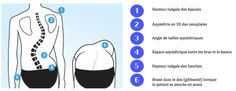 #Scoliose Examen Clinique, Tahiti, Health, Sculpture, Couture, Chiropractic, Scoliosis, Chronic Illness, Bad Posture