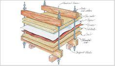 Ah! E se falando em madeira...: jig para prensagem