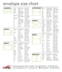 Paper And Envelope Size Reference List For Graphic Designers