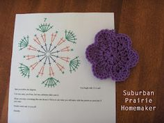 Suburban Prairie Homemaker: How to Follow a Crochet Chart