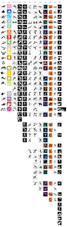 all-olympic-pictograms.png 1,160×3,889 pixels
