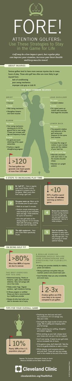 Learn more about golf fitness and lessening the chances for injury. Infographic on HealthHub from Cleveland Clinic