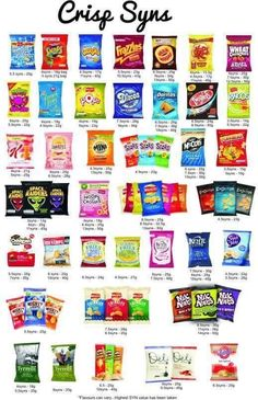 Slimming World syns astuce recette minceur girl world world recipes world snacks Slimming World Shopping List, Slimming World Sweets, Slimming World Syns List, Slimming World Survival, Slimming World Syn Values, Slimming World Diet Plan, Slimming Word, Slimming World Dinners, Slimming World Recipes Syn Free