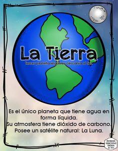 EL SISTEMA SOLAR - Imagenes Educativas Solar System, Teacher Resources, Preschool Activities, Astronomy, Classroom, Science, Learning, Homeschooling, Astrology