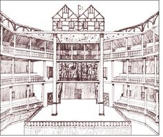 This illustration gives an idea of the stage on which the actors performed in Shakespeare's original works. Notice how the rooftop is open causing the actors to have to project the voices.