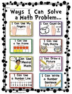 Classroom Decor Ideas: Kindergarten Common Core Solving Math Problem Strategy Posters for the Classroom.