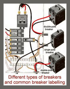 220 Breaker Box Wiring Diagram Autocad Electrical How To Install A Volt 4 Wire Outlet Garage Workshop Appliance Replacement Repair Partsoem Parts For Perfect Fit Fast Ordering And Same Day Shipping Fix Your Broken Here