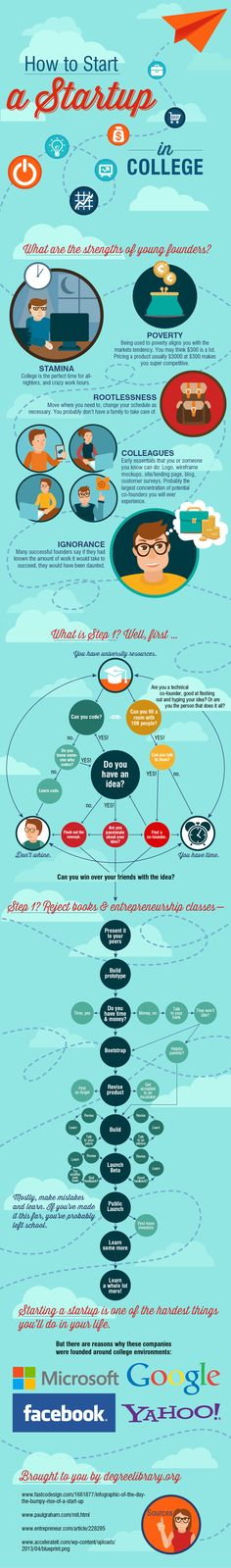 How to Start a Startup in College   #Infographic #Startup #College