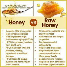 Raw honey has amazing health benefits.
