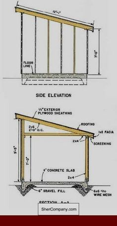 Shed Plans Blueprints – Get Free Plans and Blueprints for Building your own Garden Shed, Storage Shed or Tool Shed Lean To Shed Plans, Wood Shed Plans, Shed Building Plans, Building Homes, Bench Plans, 10x10 Shed Plans, Run In Shed, Building Ideas, The Plan